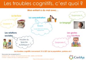 image les troubles cognitifs enfant